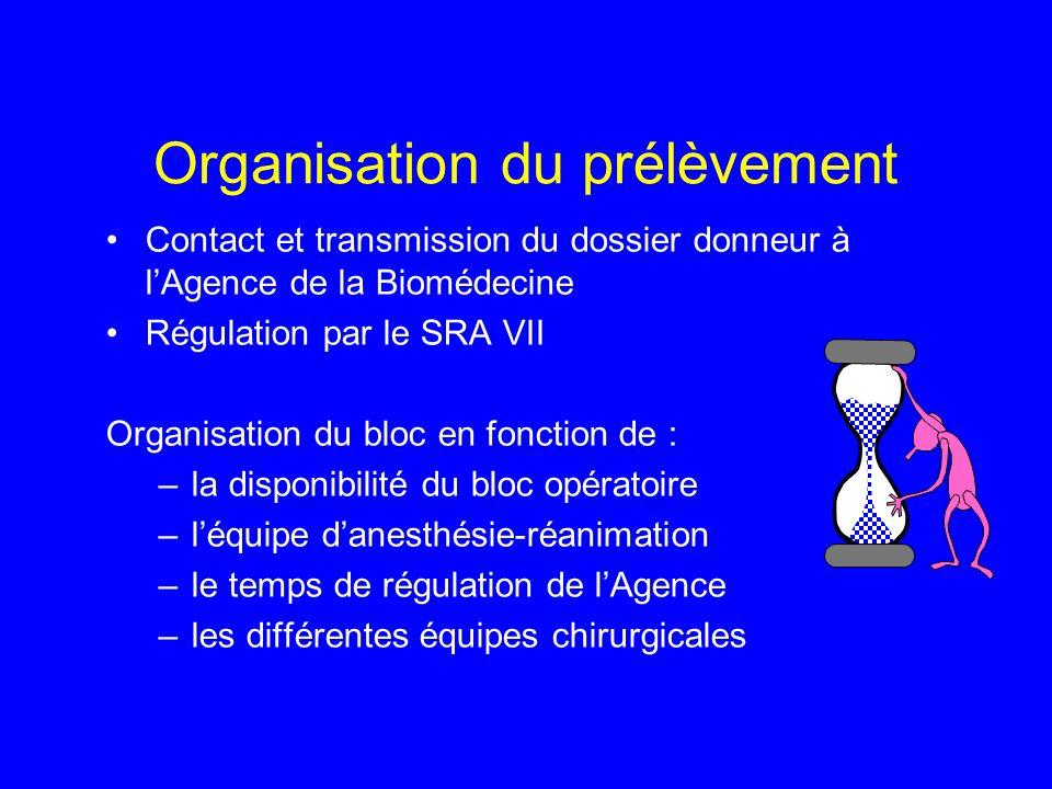 Contact et transmission du dossier donneur à lAgence de la Biomédecine Régulation par le SRA VII Organisation du bloc en fonction de : –la disponibili