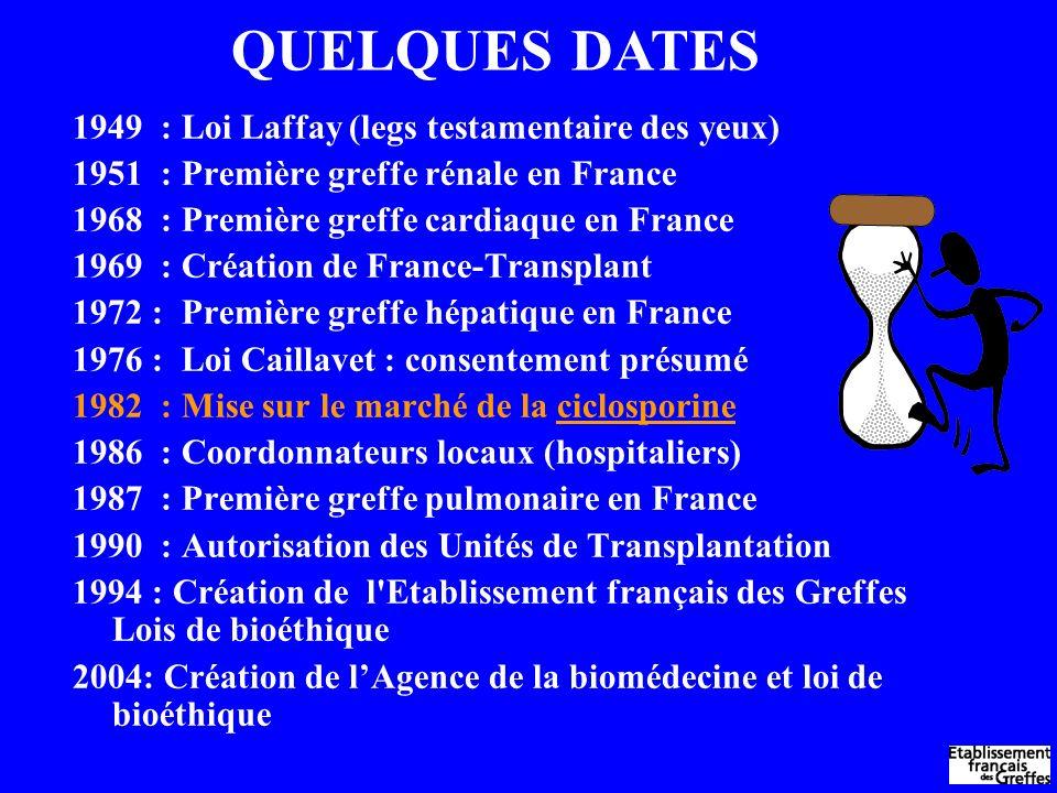 1949 : Loi Laffay (legs testamentaire des yeux) 1951 : Première greffe rénale en France 1968 : Première greffe cardiaque en France 1969 : Création de