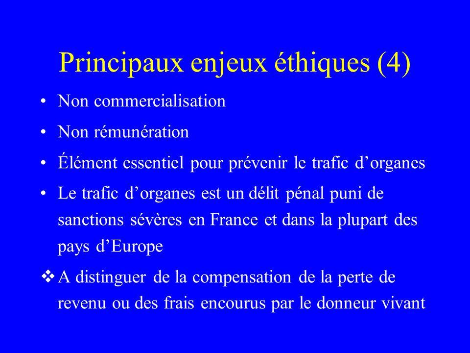 Principaux enjeux éthiques (4) Non commercialisation Non rémunération Élément essentiel pour prévenir le trafic dorganes Le trafic dorganes est un dél