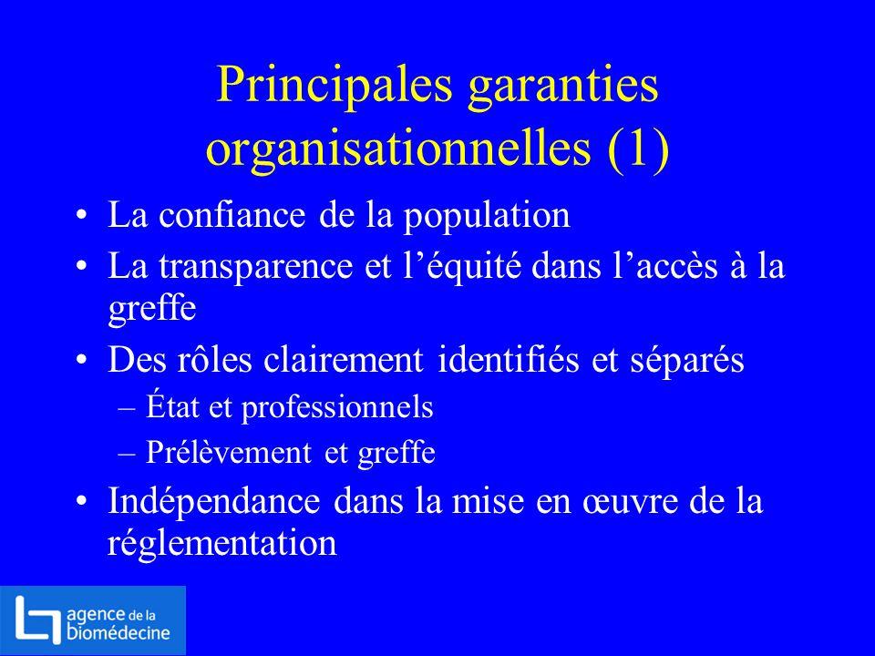 Principales garanties organisationnelles (1) La confiance de la population La transparence et léquité dans laccès à la greffe Des rôles clairement ide