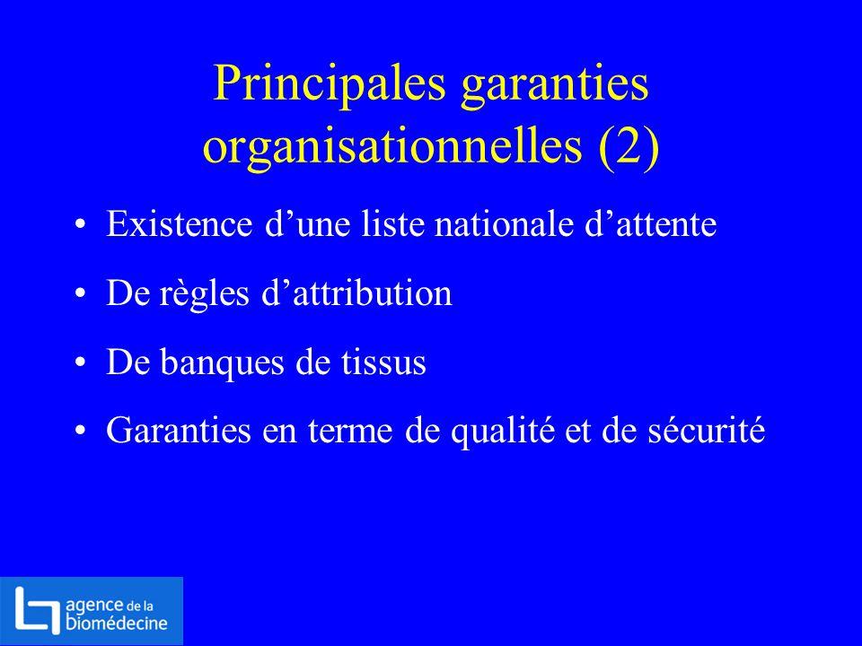 Principales garanties organisationnelles (2) Existence dune liste nationale dattente De règles dattribution De banques de tissus Garanties en terme de