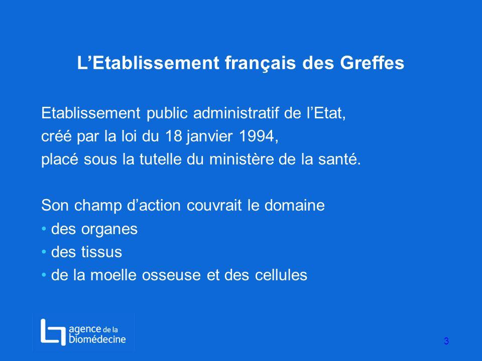 LEtablissement français des Greffes Etablissement public administratif de lEtat, créé par la loi du 18 janvier 1994, placé sous la tutelle du ministèr