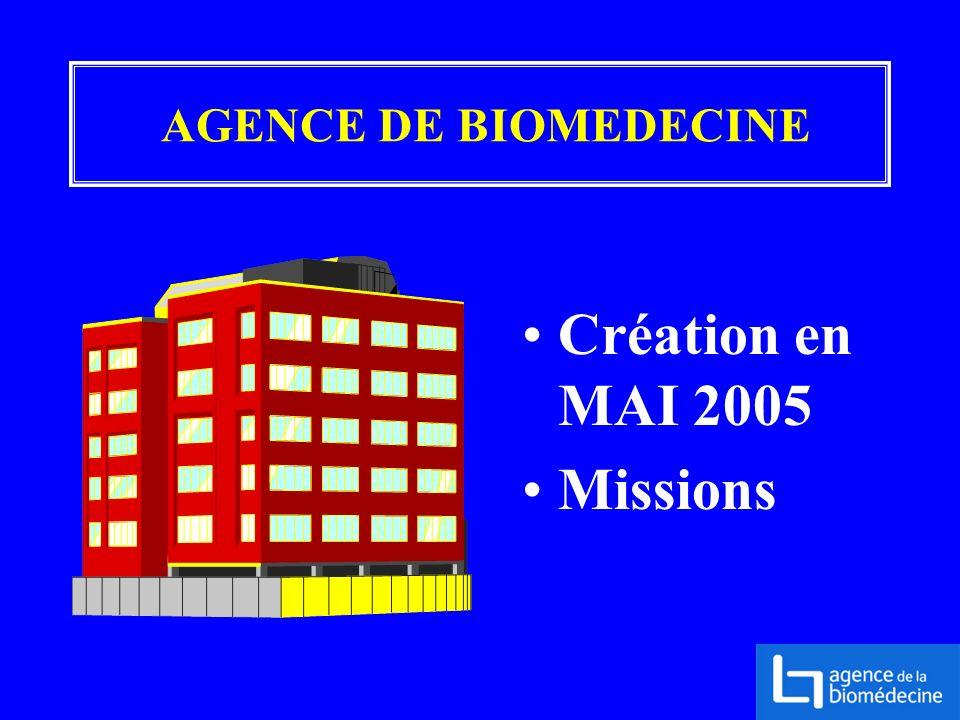 AGENCE DE BIOMEDECINE Création en MAI 2005 Missions
