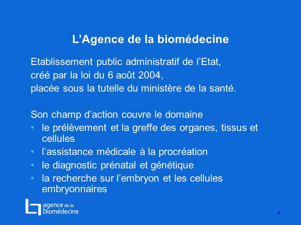 LAgence de la biomédecine Etablissement public administratif de lEtat, créé par la loi du 6 août 2004, placée sous la tutelle du ministère de la santé