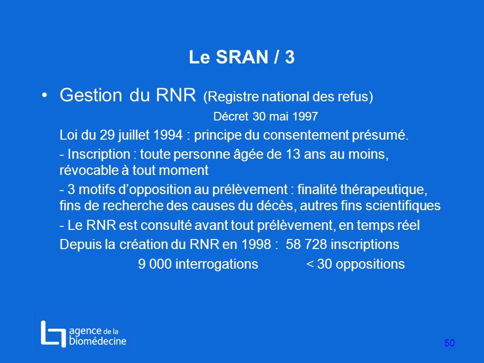 Le SRAN / 3 Gestion du RNR (Registre national des refus) Décret 30 mai 1997 Loi du 29 juillet 1994 : principe du consentement présumé. - Inscription :