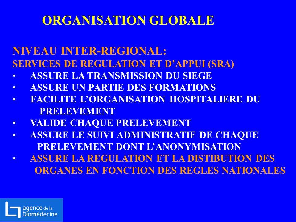 ORGANISATION GLOBALE NIVEAU INTER-REGIONAL: SERVICES DE REGULATION ET DAPPUI (SRA) ASSURE LA TRANSMISSION DU SIEGE ASSURE UN PARTIE DES FORMATIONS FAC