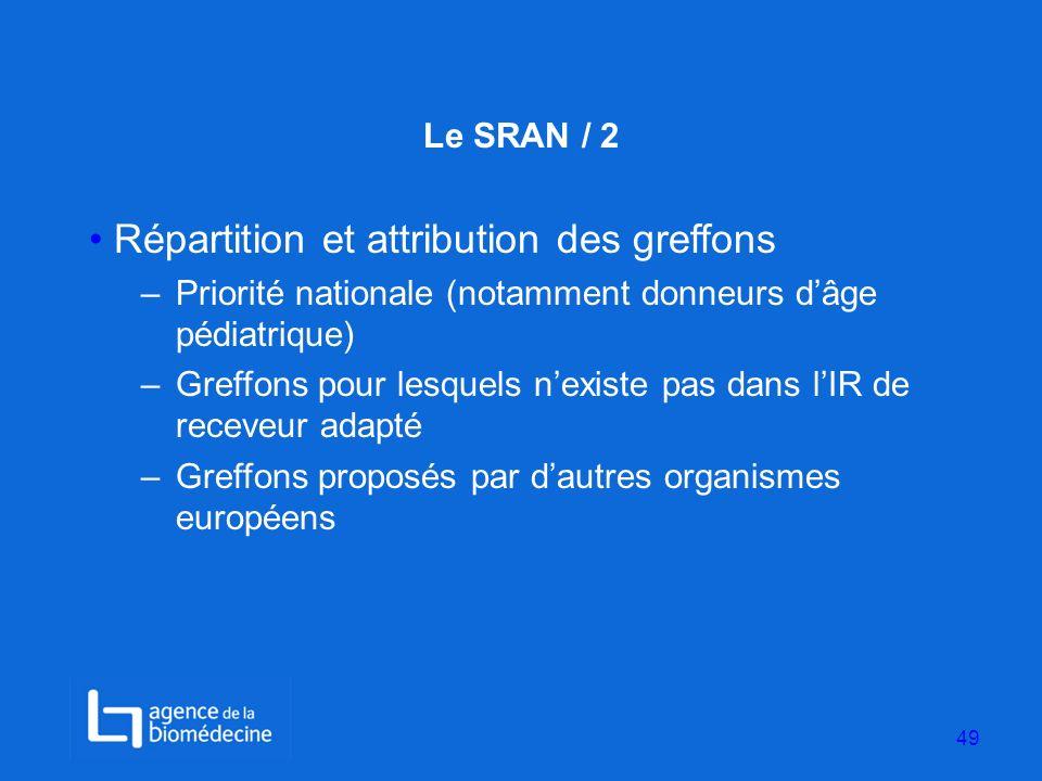 Le SRAN / 2 Répartition et attribution des greffons –Priorité nationale (notamment donneurs dâge pédiatrique) –Greffons pour lesquels nexiste pas dans