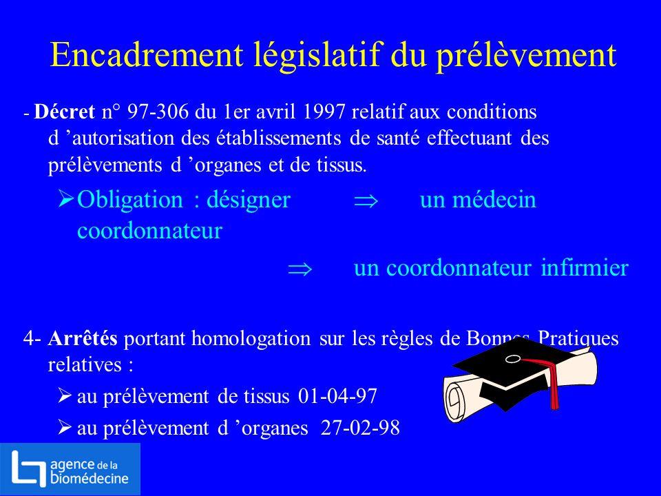Encadrement législatif du prélèvement - Décret n° 97-306 du 1er avril 1997 relatif aux conditions d autorisation des établissements de santé effectuan