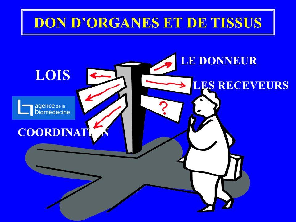 DON DORGANES ET DE TISSUS LOIS EFG COORDINATION LE DONNEUR LES RECEVEURS