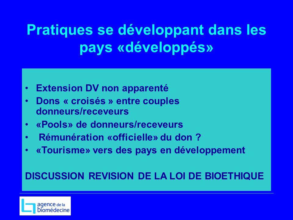 Pratiques se développant dans les pays «développés» Extension DV non apparenté Dons « croisés » entre couples donneurs/receveurs «Pools» de donneurs/r