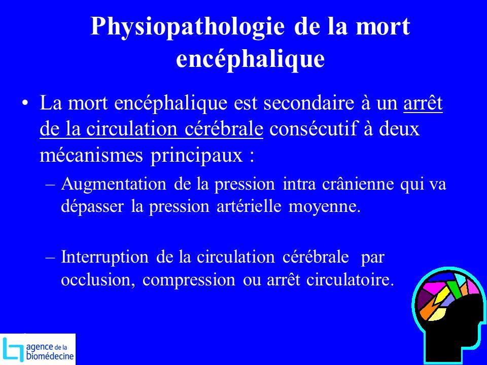 Physiopathologie de la mort encéphalique La mort encéphalique est secondaire à un arrêt de la circulation cérébrale consécutif à deux mécanismes princ
