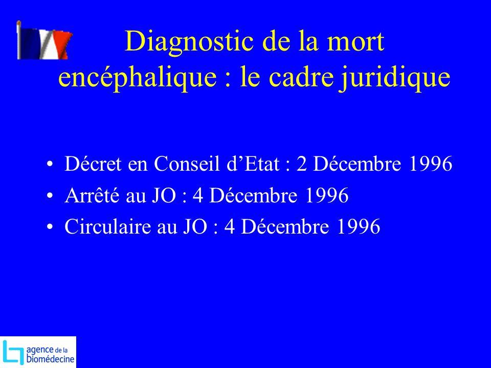 Diagnostic de la mort encéphalique : le cadre juridique Décret en Conseil dEtat : 2 Décembre 1996 Arrêté au JO : 4 Décembre 1996 Circulaire au JO : 4