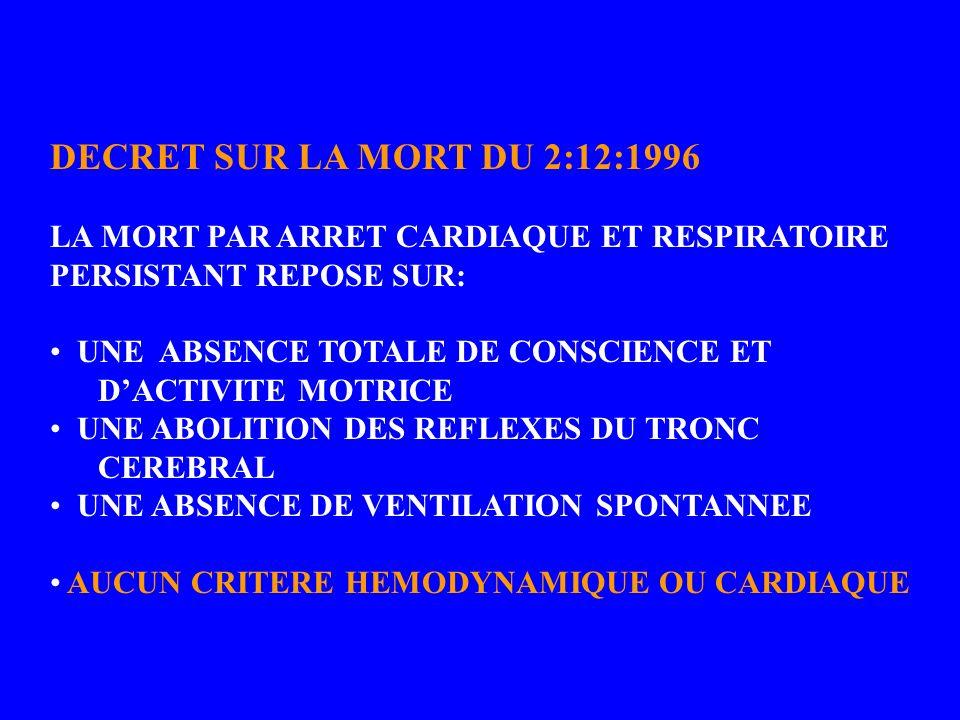 DECRET SUR LA MORT DU 2:12:1996 LA MORT PAR ARRET CARDIAQUE ET RESPIRATOIRE PERSISTANT REPOSE SUR: UNE ABSENCE TOTALE DE CONSCIENCE ET DACTIVITE MOTRI