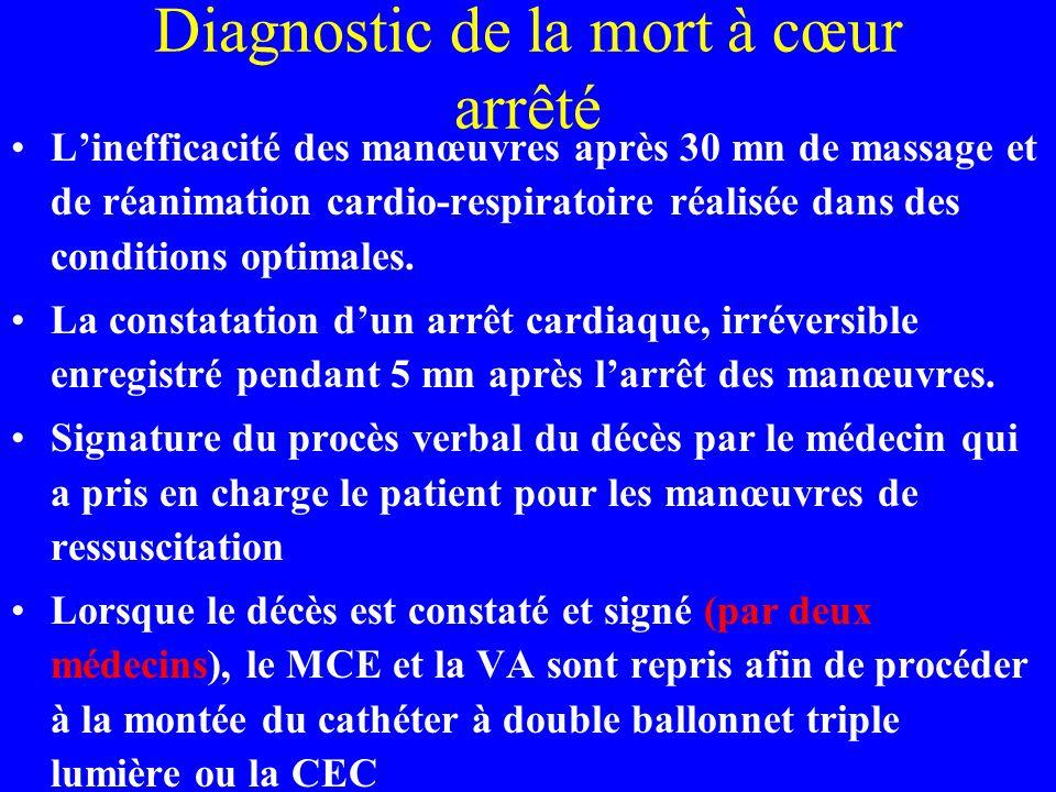 Diagnostic de la mort à cœur arrêté Linefficacité des manœuvres après 30 mn de massage et de réanimation cardio-respiratoire réalisée dans des conditi