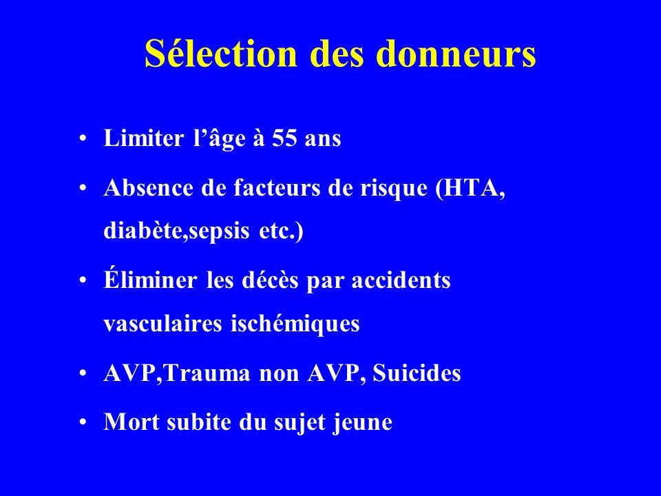 Sélection des donneurs Limiter lâge à 55 ans Absence de facteurs de risque (HTA, diabète,sepsis etc.) Éliminer les décès par accidents vasculaires isc