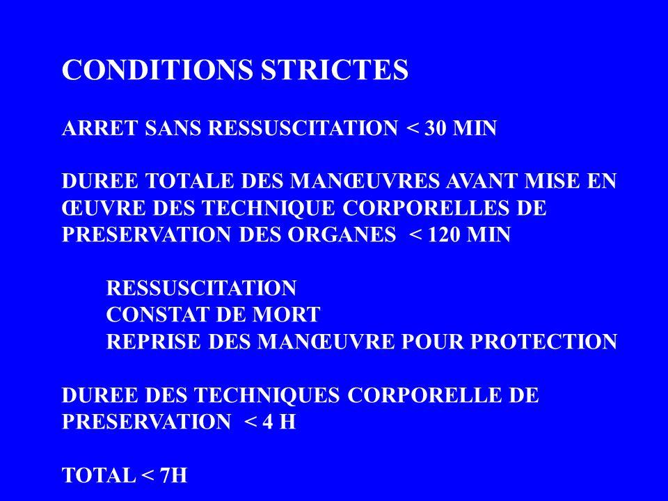 CONDITIONS STRICTES ARRET SANS RESSUSCITATION < 30 MIN DUREE TOTALE DES MANŒUVRES AVANT MISE EN ŒUVRE DES TECHNIQUE CORPORELLES DE PRESERVATION DES OR