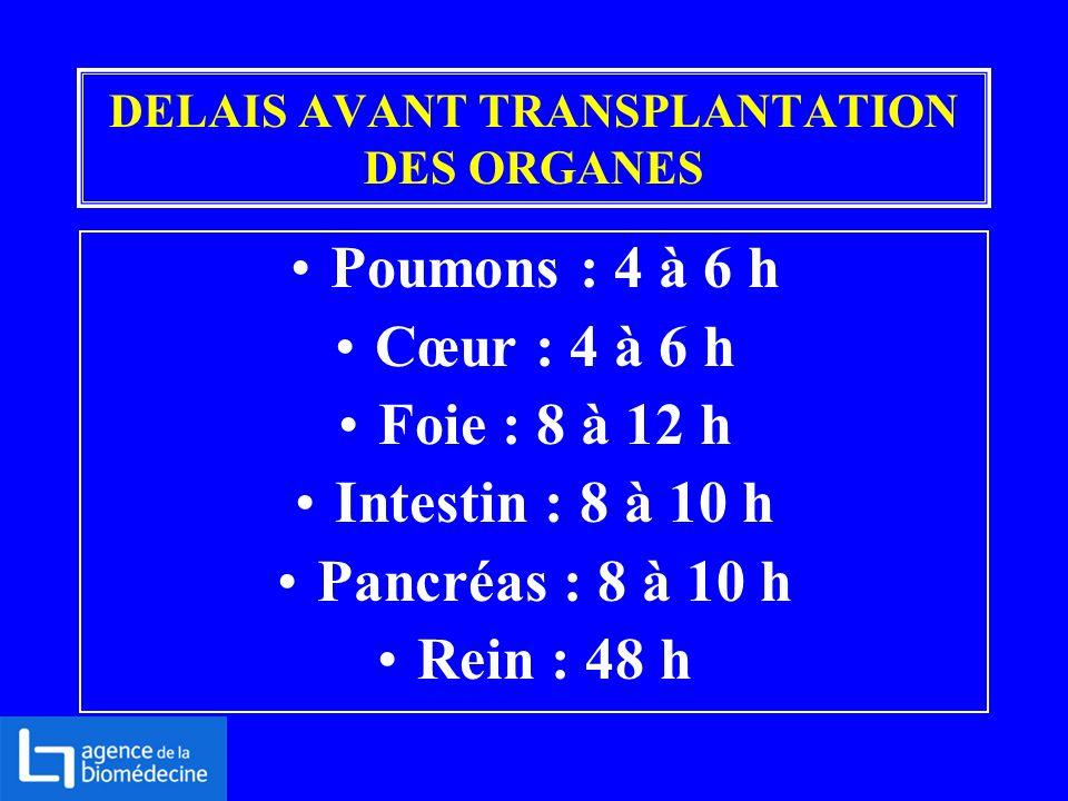 DELAIS AVANT TRANSPLANTATION DES ORGANES Poumons : 4 à 6 h Cœur : 4 à 6 h Foie : 8 à 12 h Intestin : 8 à 10 h Pancréas : 8 à 10 h Rein : 48 h