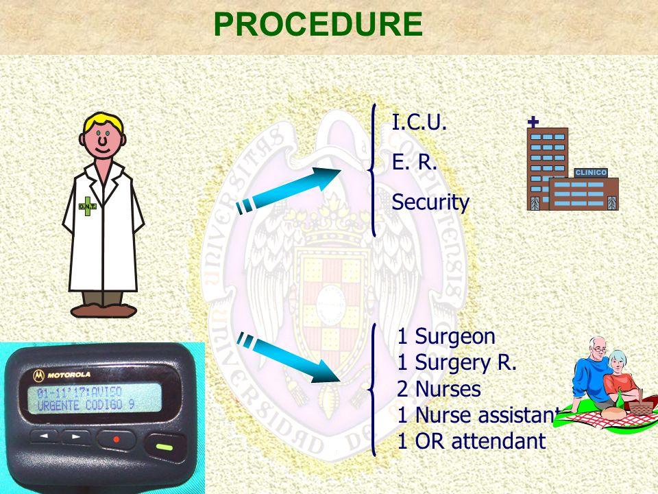 I.C.U. E. R. Security 1 Surgeon 1 Surgery R. 2 Nurses 1 Nurse assistant 1 OR attendant
