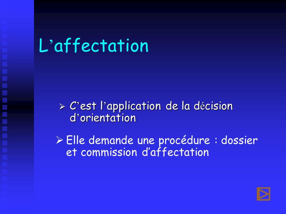 L affectation C est l application de la d é cision d orientation C est l application de la d é cision d orientation Elle demande une procédure : dossi