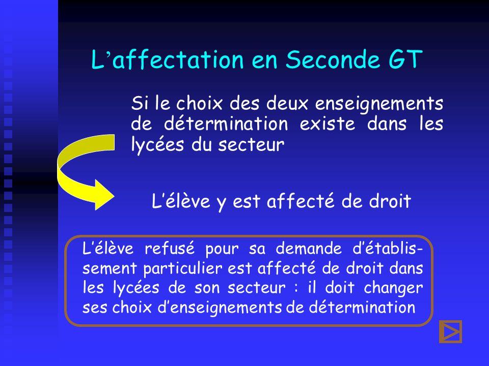 L affectation en Seconde GT Lélève y est affecté de droit Lélève refusé pour sa demande détablis- sement particulier est affecté de droit dans les lyc