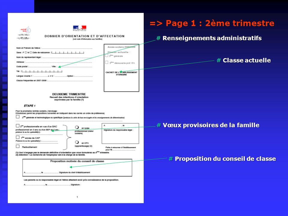 => Page 1 : 2ème trimestre # Renseignements administratifs # Classe actuelle # Vœux provisoires de la famille # Proposition du conseil de classe