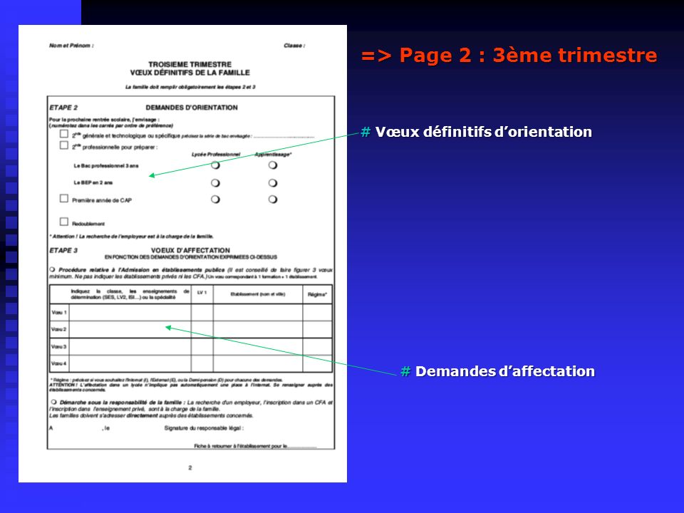 => Page 2 : 3ème trimestre # Vœux définitifs dorientation # Demandes daffectation