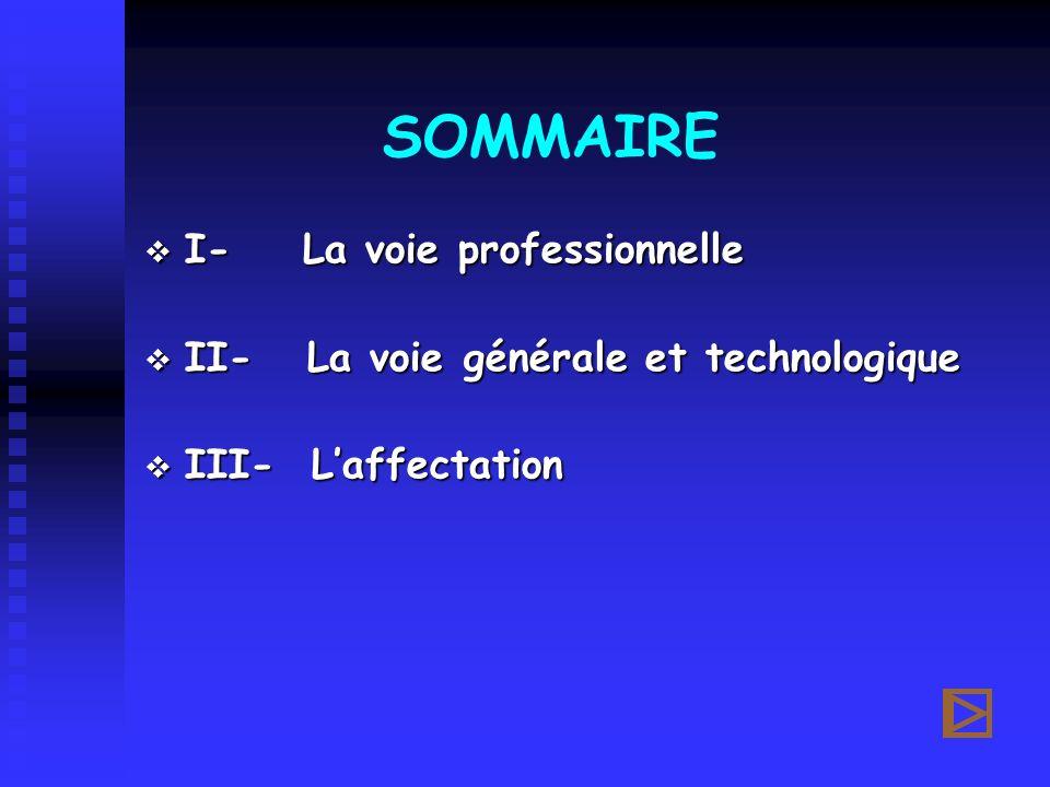 SOMMAIRE I- La voie professionnelle I- La voie professionnelle II- La voie générale et technologique II- La voie générale et technologique III- Laffec