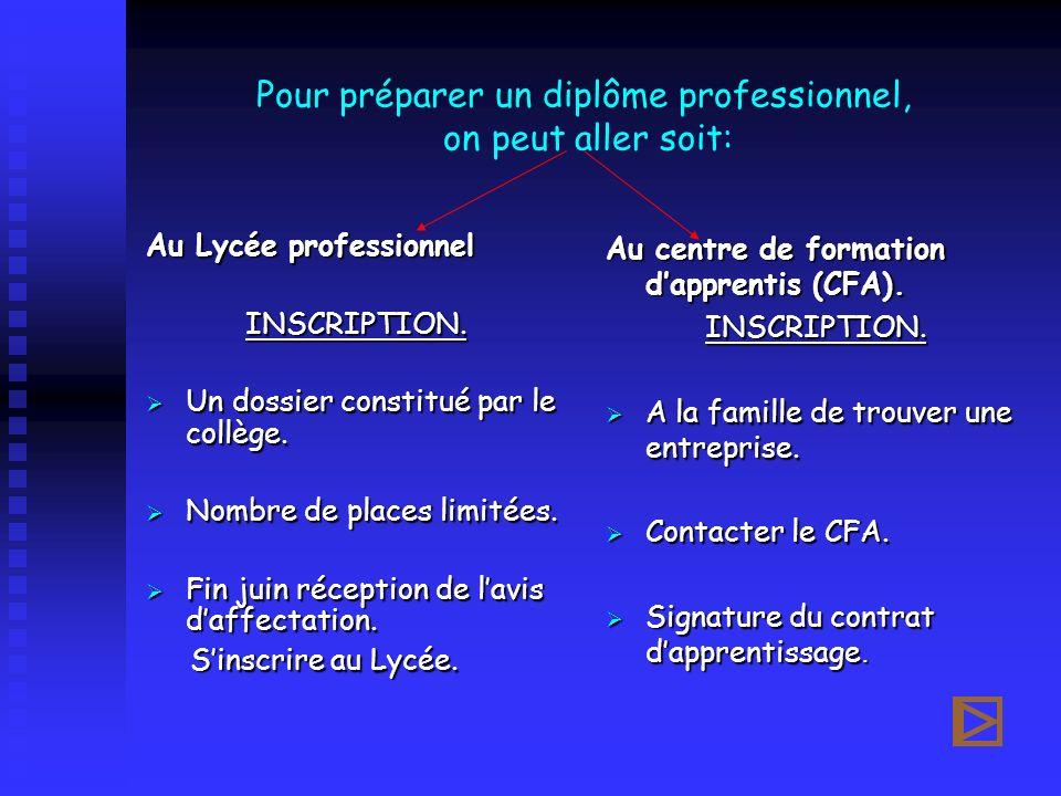 Pour préparer un diplôme professionnel, on peut aller soit: Au Lycée professionnel INSCRIPTION. Un dossier constitué par le collège. Un dossier consti