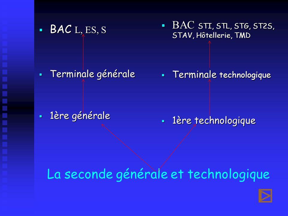 La seconde générale et technologique BAC L, ES, S BAC L, ES, S Terminale générale Terminale générale 1ère générale 1ère générale BAC STI, STL, STG, ST