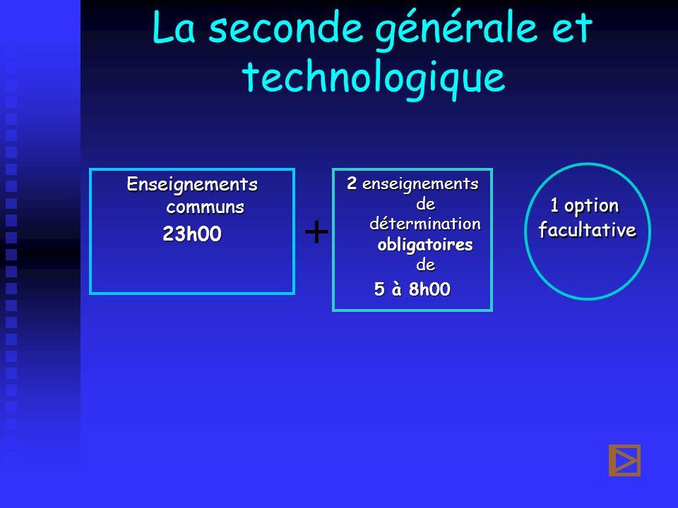 La seconde générale et technologique Enseignements communs 23h00 2 enseignements de détermination obligatoires de 5 à 8h00 1 option facultative