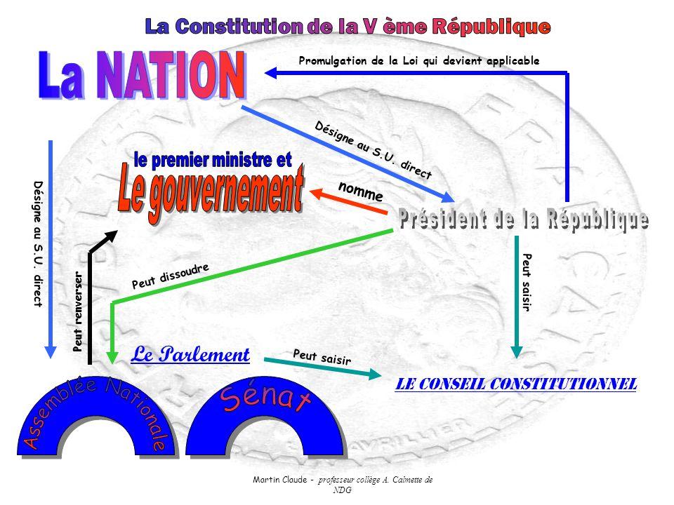 Martin Claude - professeur collège A. Calmette de NDG Le Parlement Désigne au S.U. direct Peut dissoudre nomme Promulgation de la Loi qui devient appl