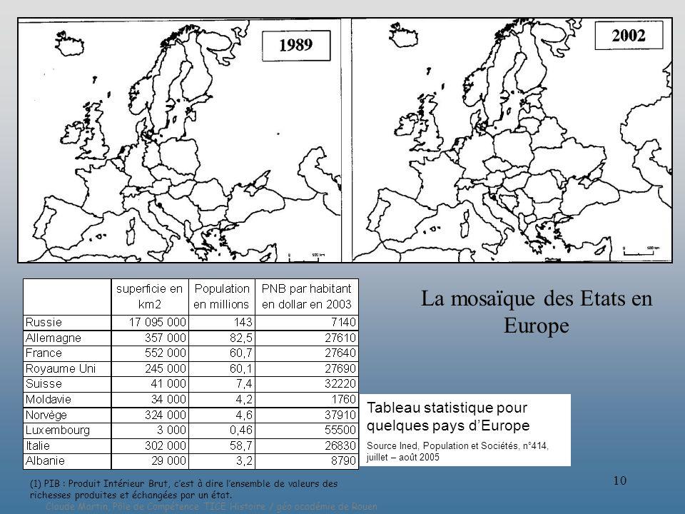 Claude Martin, Pôle de Compétence TICE Histoire / géo académie de Rouen 10 La mosaïque des Etats en Europe (1) PIB : Produit Intérieur Brut, cest à di