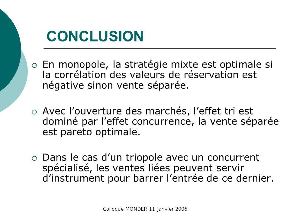 Colloque MONDER 11 janvier 2006 CONCLUSION En monopole, la stratégie mixte est optimale si la corrélation des valeurs de réservation est négative sinon vente séparée.