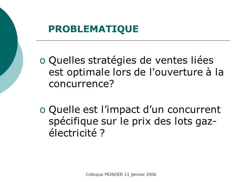 Colloque MONDER 11 janvier 2006 PROBLEMATIQUE oQuelles stratégies de ventes liées est optimale lors de l'ouverture à la concurrence? oQuelle est limpa