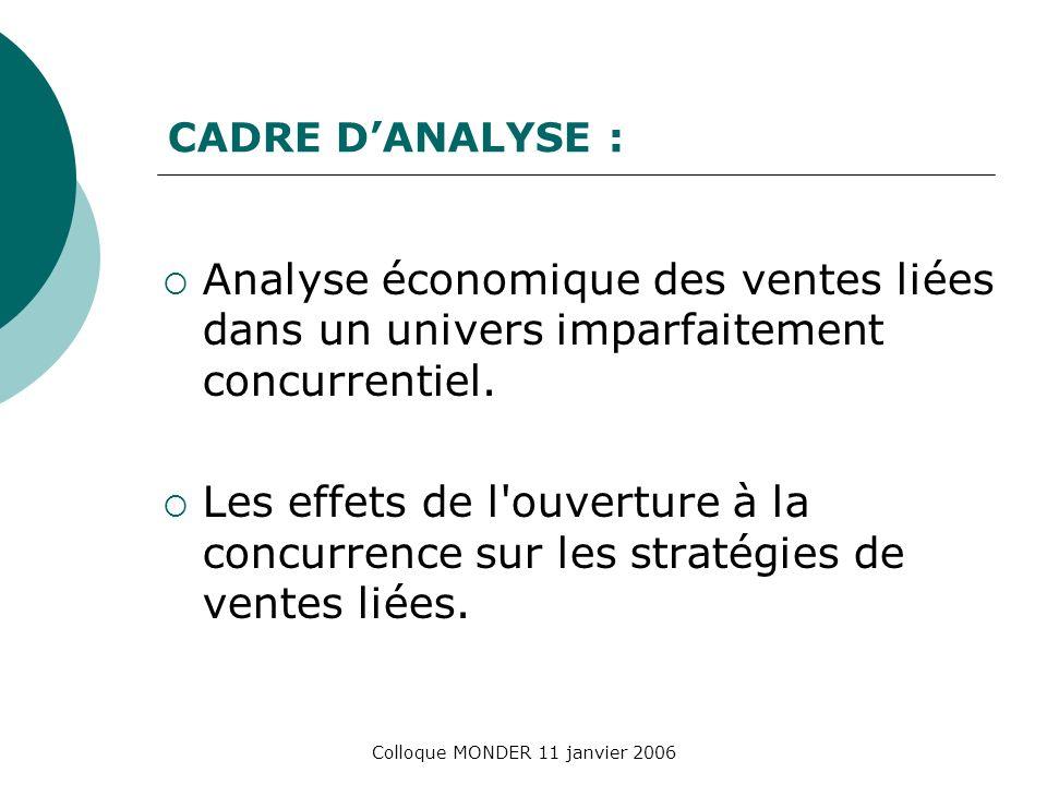 Colloque MONDER 11 janvier 2006 CADRE DANALYSE : Analyse économique des ventes liées dans un univers imparfaitement concurrentiel.