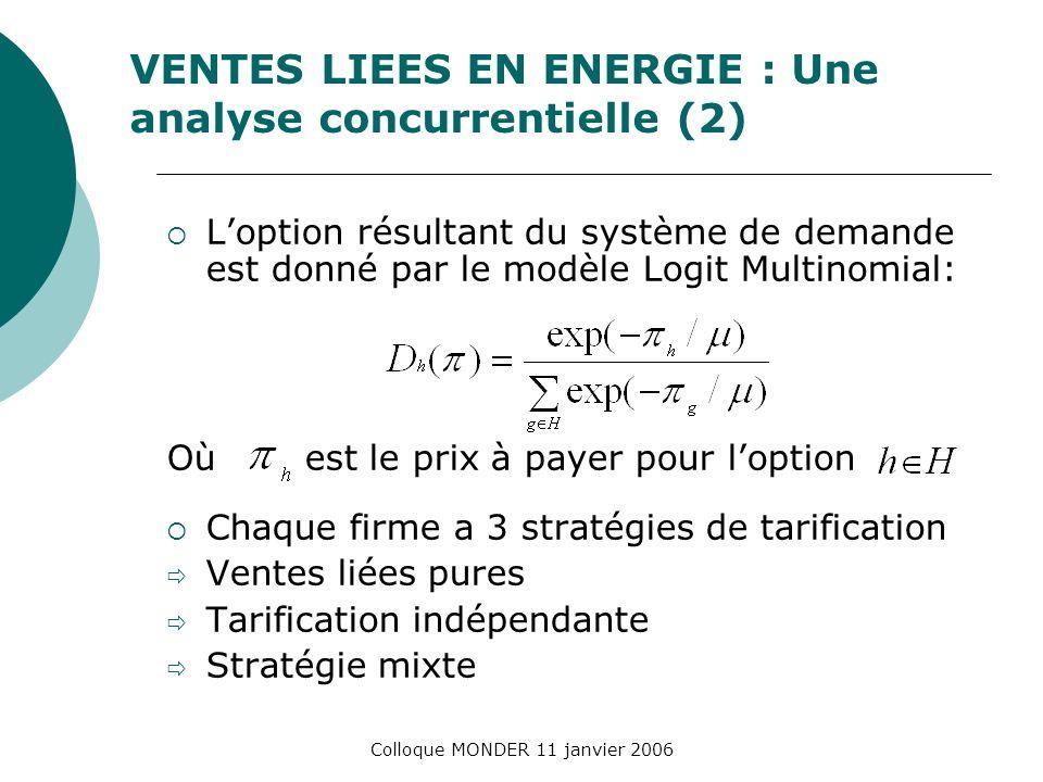 Colloque MONDER 11 janvier 2006 Loption résultant du système de demande est donné par le modèle Logit Multinomial: Où est le prix à payer pour loption