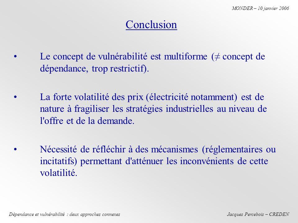 Jacques Percebois – CREDEN MONDER – 10 janvier 2006 Dépendance et vulnérabilité : deux approches connexes Conclusion Le concept de vulnérabilité est multiforme ( concept de dépendance, trop restrictif).