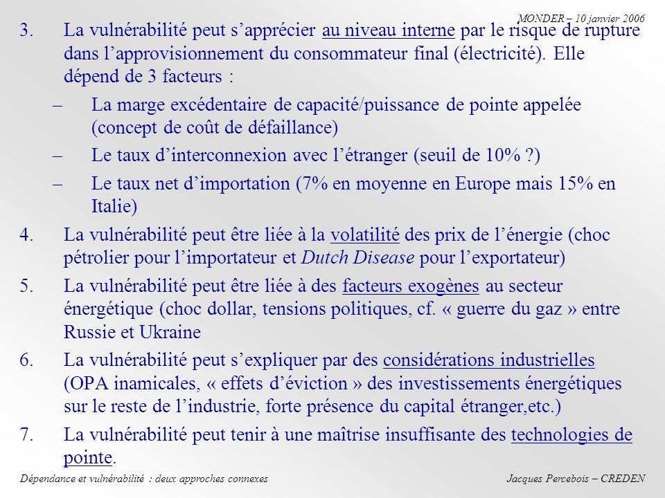 Jacques Percebois – CREDEN MONDER – 10 janvier 2006 Dépendance et vulnérabilité : deux approches connexes 3.La vulnérabilité peut sapprécier au niveau interne par le risque de rupture dans lapprovisionnement du consommateur final (électricité).