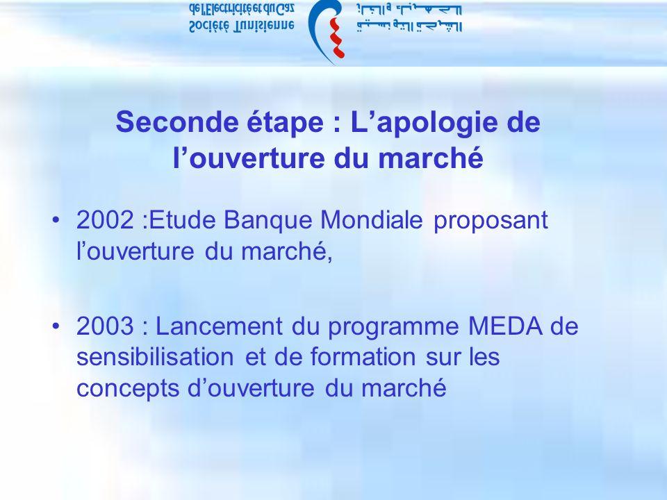 Seconde étape : Lapologie de louverture du marché 2002 :Etude Banque Mondiale proposant louverture du marché, 2003 : Lancement du programme MEDA de sensibilisation et de formation sur les concepts douverture du marché