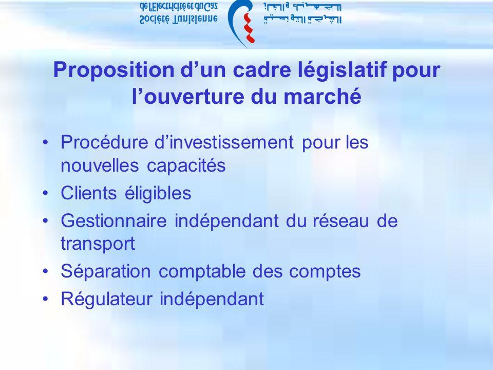 Proposition dun cadre législatif pour louverture du marché Procédure dinvestissement pour les nouvelles capacités Clients éligibles Gestionnaire indépendant du réseau de transport Séparation comptable des comptes Régulateur indépendant