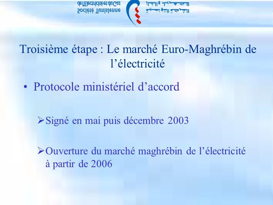 Troisième étape : Le marché Euro-Maghrébin de lélectricité Protocole ministériel daccord Signé en mai puis décembre 2003 Ouverture du marché maghrébin de lélectricité à partir de 2006