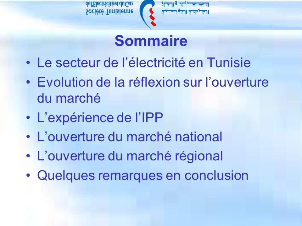 Sommaire Le secteur de lélectricité en Tunisie Evolution de la réflexion sur louverture du marché Lexpérience de lIPP Louverture du marché national Louverture du marché régional Quelques remarques en conclusion