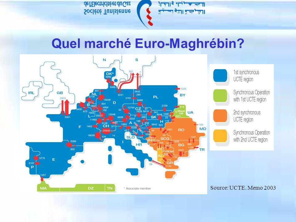 Quel marché Euro-Maghrébin? Source: UCTE. Memo 2003