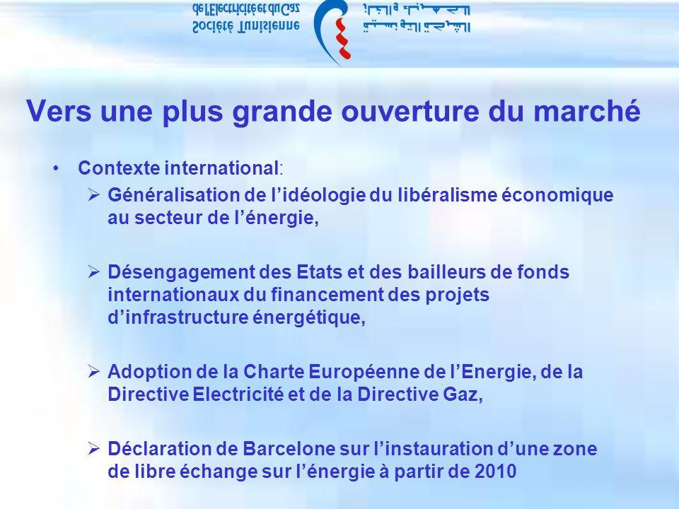 Vers une plus grande ouverture du marché Contexte international: Généralisation de lidéologie du libéralisme économique au secteur de lénergie, Désengagement des Etats et des bailleurs de fonds internationaux du financement des projets dinfrastructure énergétique, Adoption de la Charte Européenne de lEnergie, de la Directive Electricité et de la Directive Gaz, Déclaration de Barcelone sur linstauration dune zone de libre échange sur lénergie à partir de 2010