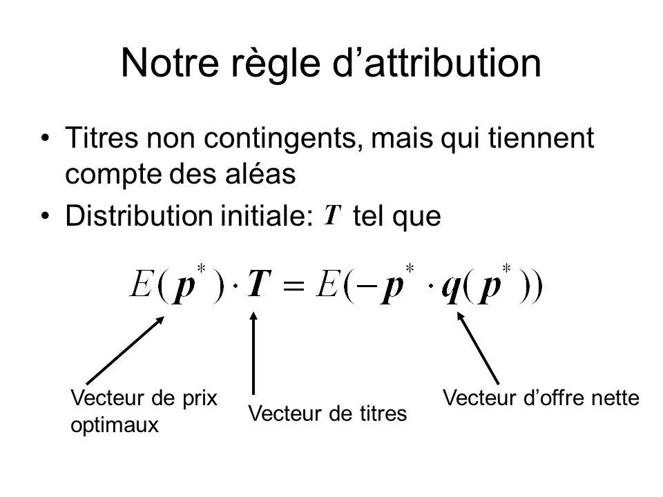 Notre règle dattribution Titres non contingents, mais qui tiennent compte des aléas Distribution initiale: tel que Vecteur de titres Vecteur de prix optimaux Vecteur doffre nette