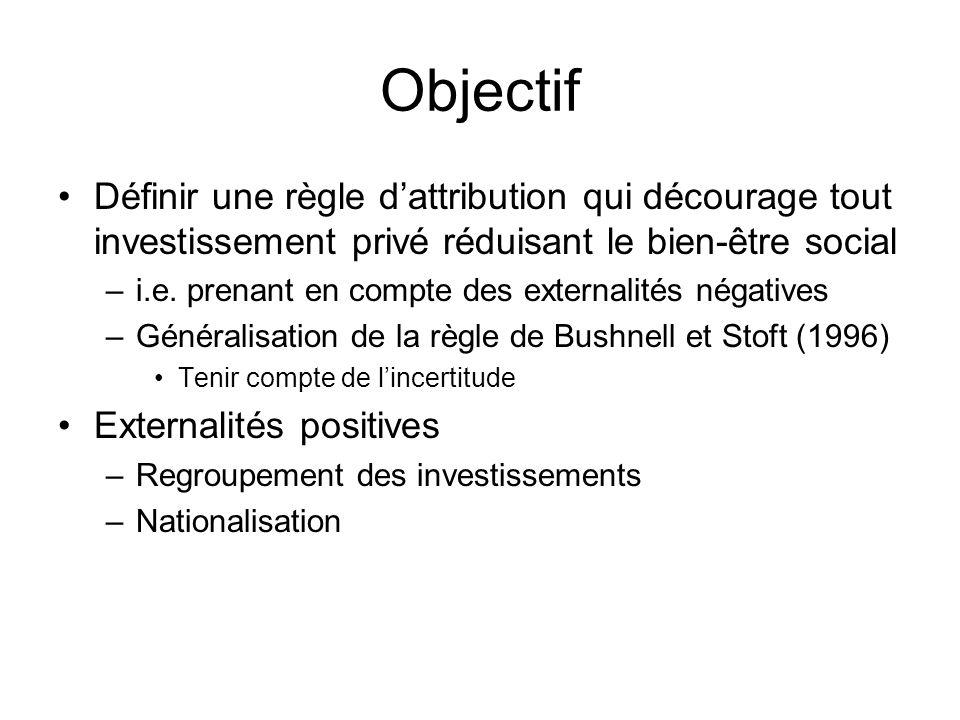 Objectif Définir une règle dattribution qui décourage tout investissement privé réduisant le bien-être social –i.e.