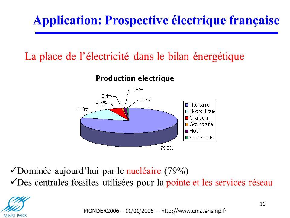 11 MONDER2006 – 11/01/2006 - http://www.cma.ensmp.fr La place de lélectricité dans le bilan énergétique Application: Prospective électrique française Dominée aujourdhui par le nucléaire (79%) Des centrales fossiles utilisées pour la pointe et les services réseau
