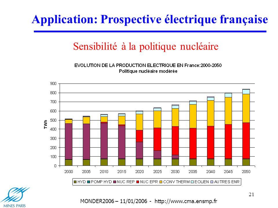 21 MONDER2006 – 11/01/2006 - http://www.cma.ensmp.fr Application: Prospective électrique française Sensibilité à la politique nucléaire