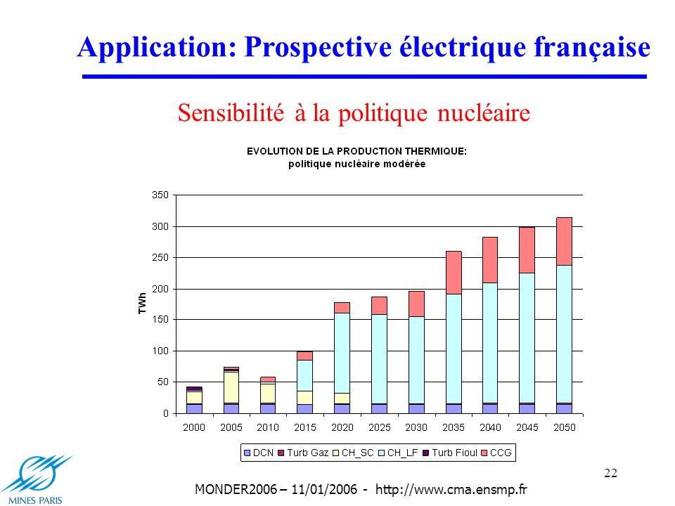 22 MONDER2006 – 11/01/2006 - http://www.cma.ensmp.fr Application: Prospective électrique française Sensibilité à la politique nucléaire