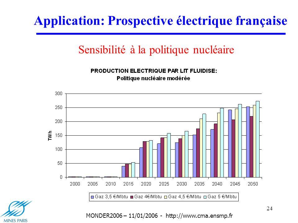 24 MONDER2006 – 11/01/2006 - http://www.cma.ensmp.fr Application: Prospective électrique française Sensibilité à la politique nucléaire